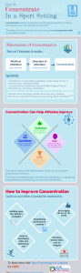 This infographic outlines concentration in a sport setting, how it benefits the athletes and how to improve concentration.