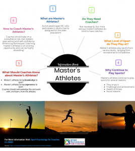 This infographic outlines facts that coaches should know when working with Masters athletes.