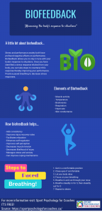 This infographic explains what biofeedback is as well as its elements and benefits.